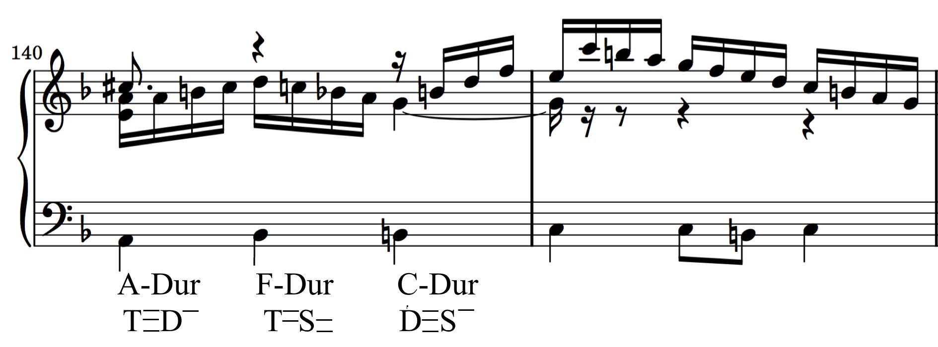 musik theeorie versetzungszeichen